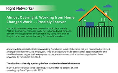 Practically Overnight, The Way We Worked Changed Forever thumbnail
